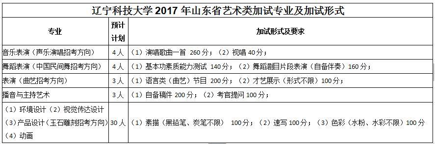 辽宁科技大学2017年山东省艺术类考生报考指南