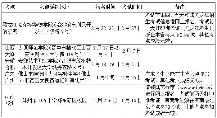北京化工大学2017年艺术类专业校考考点时间安排