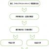 暨南大学2017年招收臺灣學生招生簡章