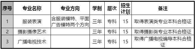 江西服装学院2017年艺术类招生简章(山东省)