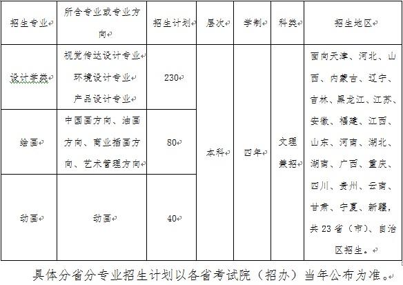 天津商业大学2017年艺术类专业招生计划