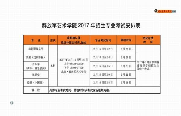 解放军艺术学院2017年本科招生简章21