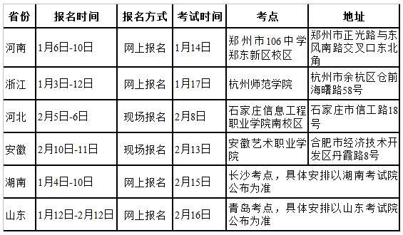 南京理工大学2017年艺术类招生简章(设计学类专业)