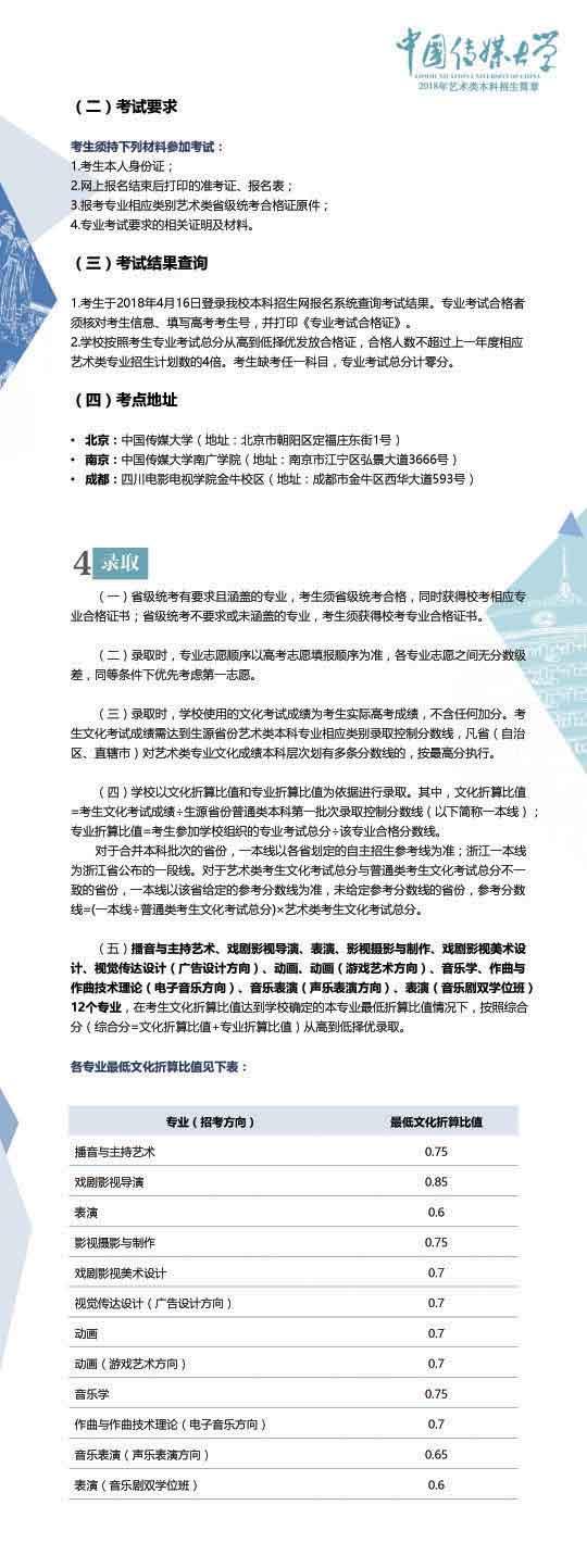 中国传媒大学2018年艺术类本科招生简章5