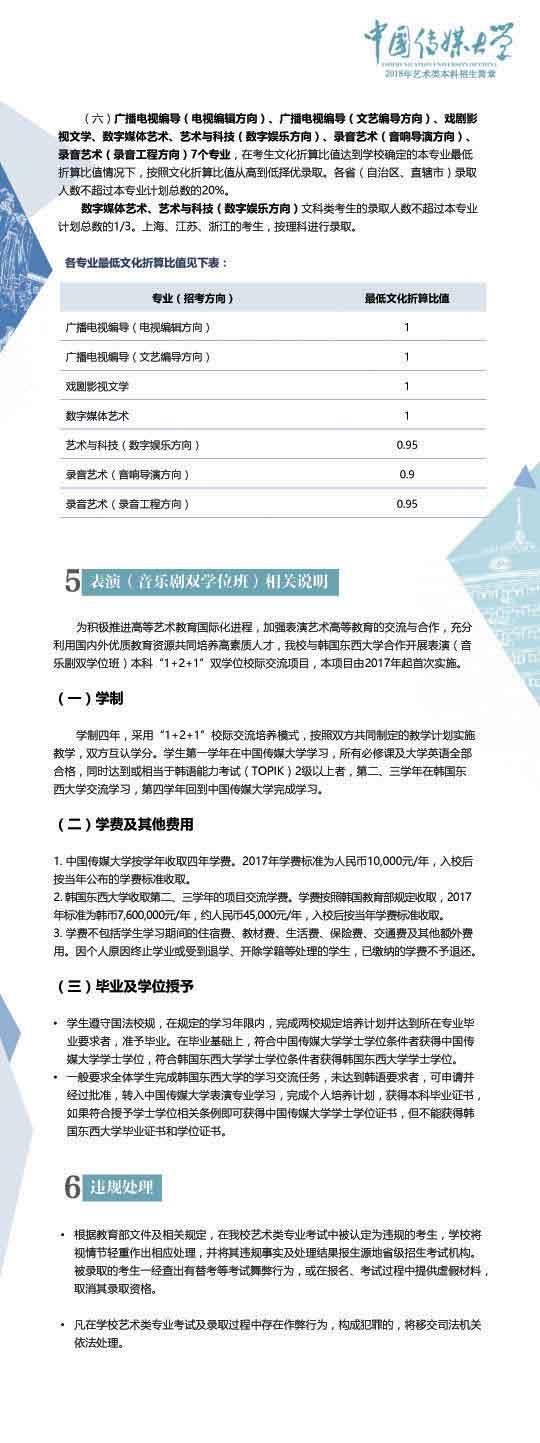 中国传媒大学2018年艺术类本科招生简章6