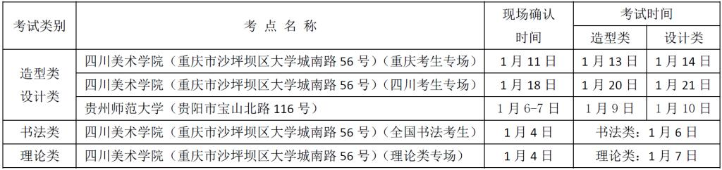 四川美术学院2018年本科专业重庆和贵州考点考试时间和地点