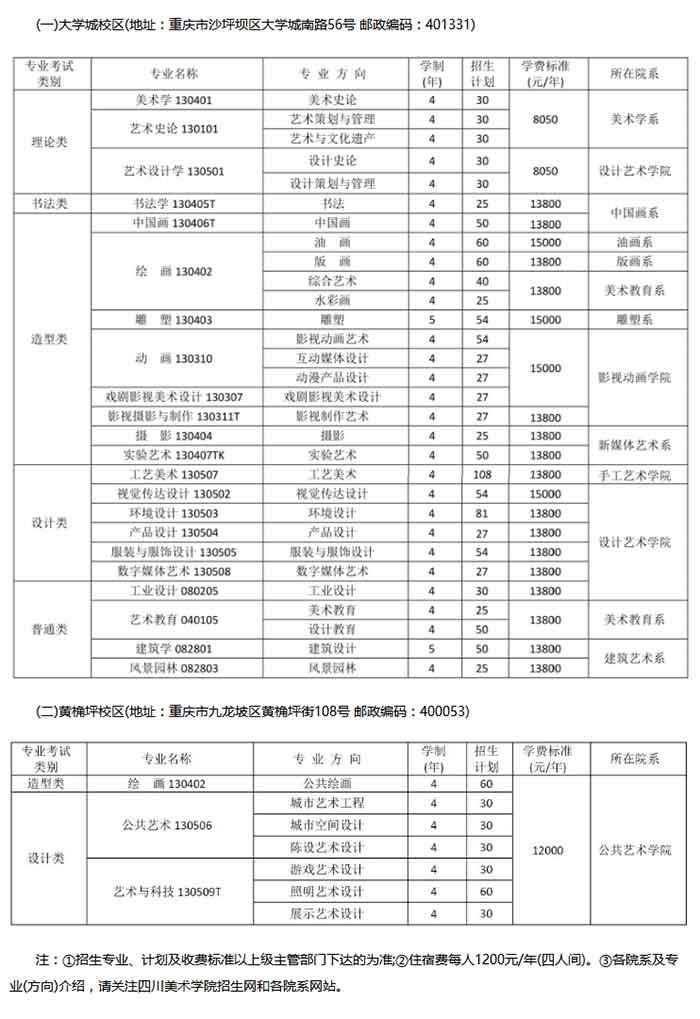 四川美术学院2018年本科专业考试报名及考试公告