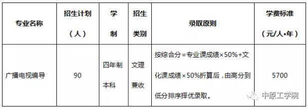 中原工学院2018年艺术类专业招生简章