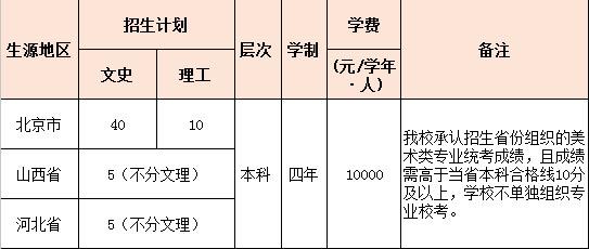 北京农学院2018年环境设计专业招生计划