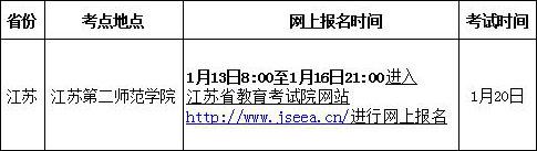 江西服装学院2018年艺术类招生须知(江苏)