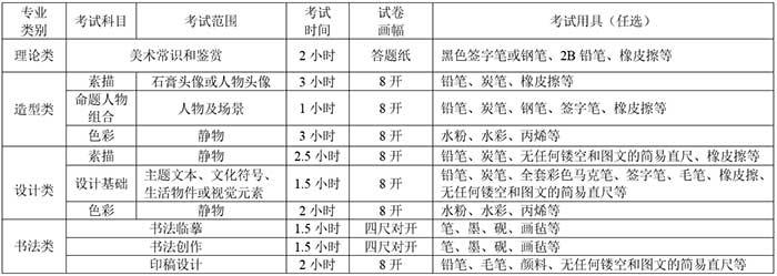 四川美术学院2018年本科招生简章