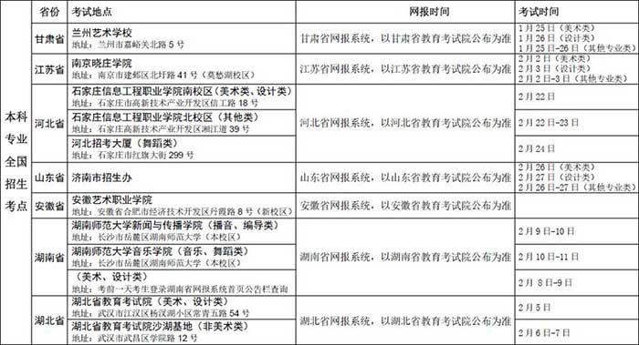 新疆艺术学院2018年普通本科(含大专)招生简章