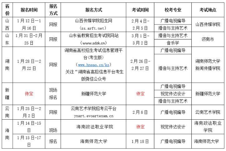 四川文理学院2018年艺术类专业考点设置及报考时间