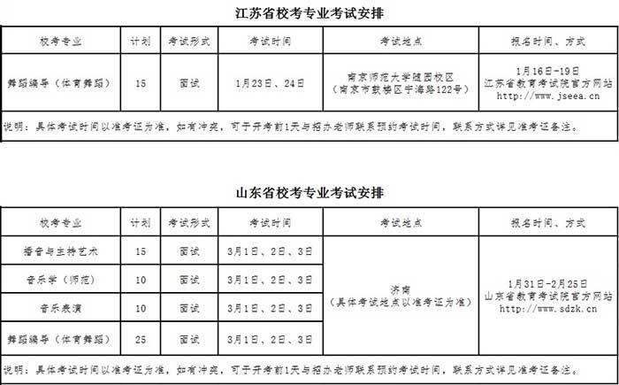 南京师范大学泰州学院2018年艺术类专业招生简章