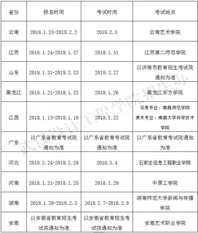 武汉设计工程学院2018年艺术类专业校考考点时间考试安排