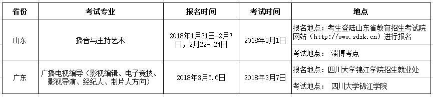 四川大学锦江学院2018年艺术类专业招生简章