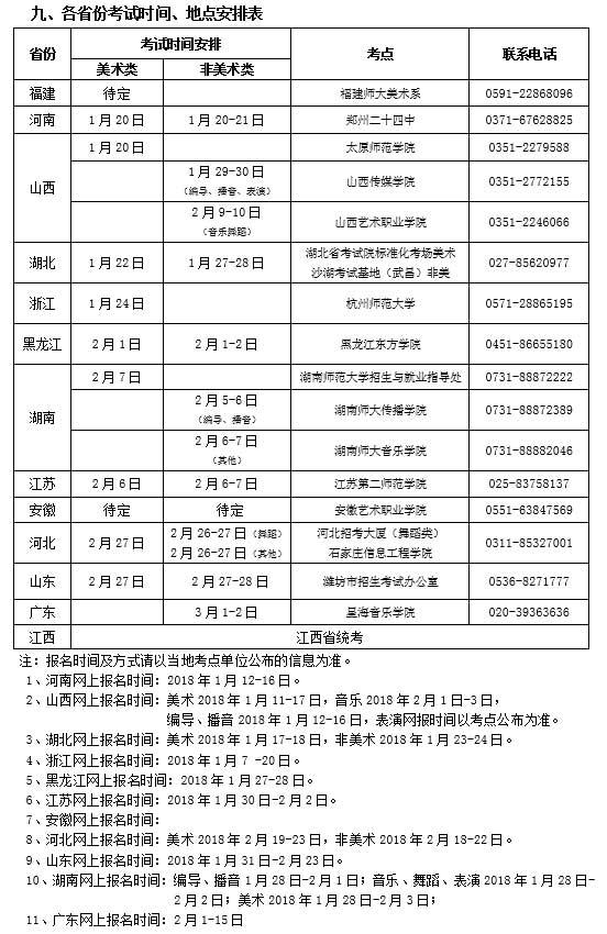 南昌大学2018年艺术类专业校考考点时间安排