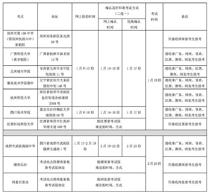 广州美术学院2018年普通本科招生简章