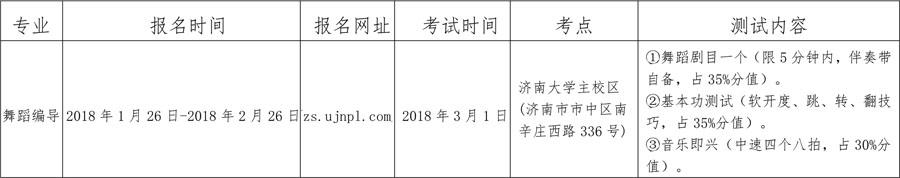 济南大学泉城学院2018年山东省艺术类招生章程