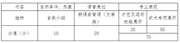 广州体育学院2018年表演专业(武术表演方向)招生简章