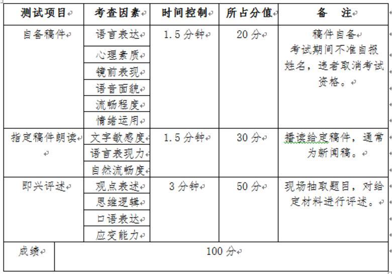 广州体育学院2018年播音与主持艺术专业招生简章
