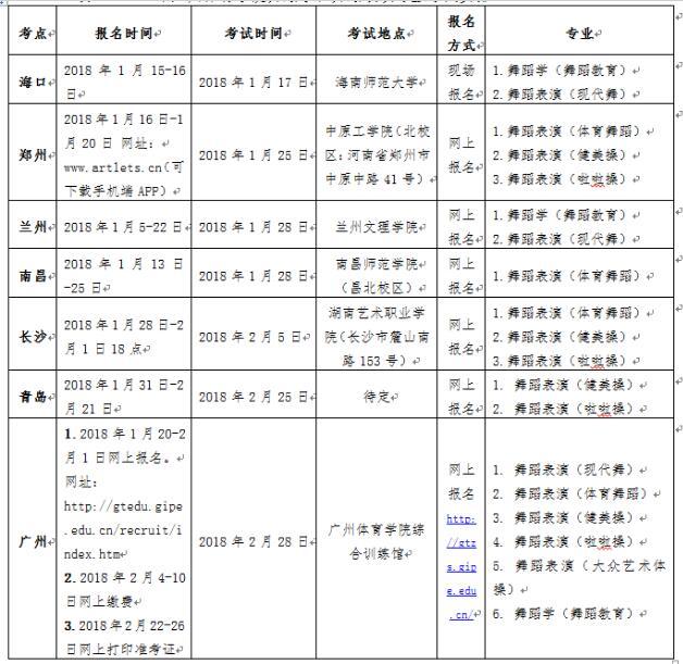 广州体育学院2018年舞蹈学、舞蹈表演专业招生简章