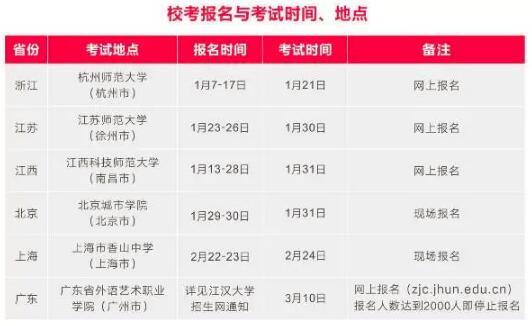 江汉大学2018年美术与设计类招生简章