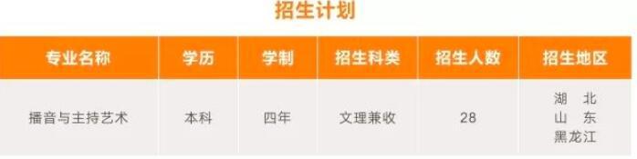 江汉大学2018年播音与主持艺术招生简章
