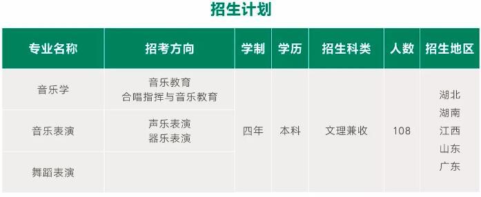 江汉大学2018年音乐舞蹈类招生简章