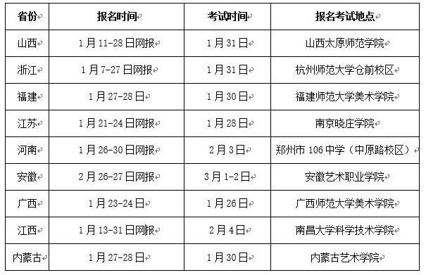 湖南师范大学2018年美术类专业招生简章
