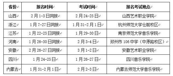 湖南师范大学2018年音乐舞蹈类专业招生简章