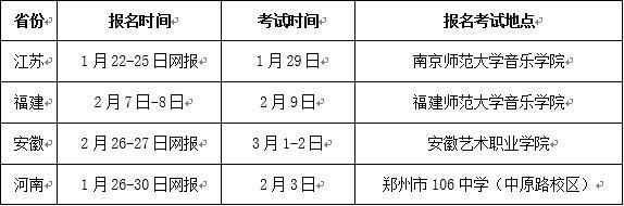 湖南师范大学2018年戏剧影视文学专业招生简章