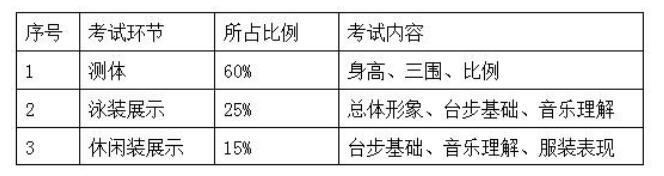 太原理工大学2018年艺术专业招生简章