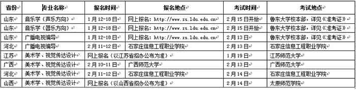 鲁东大学2017年艺术类专业招生简章