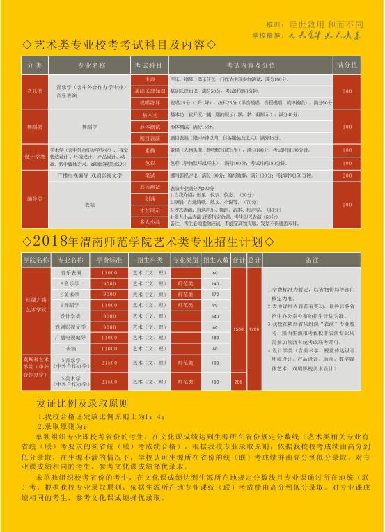 渭南师范学院2018年艺术类专业招生简章7