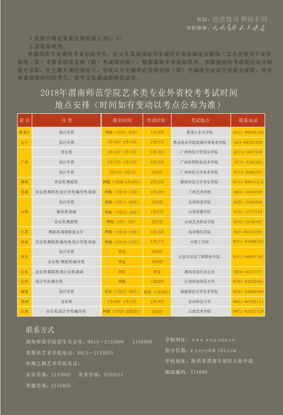 渭南师范学院2018年艺术类专业招生简章8