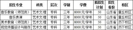 齐鲁师范学院2018年艺术类专业招生简章