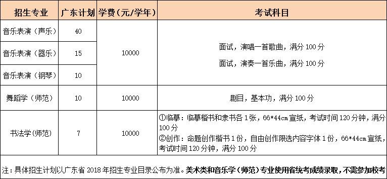 岭南师范学院2018年艺术类专业招生简章(广东)