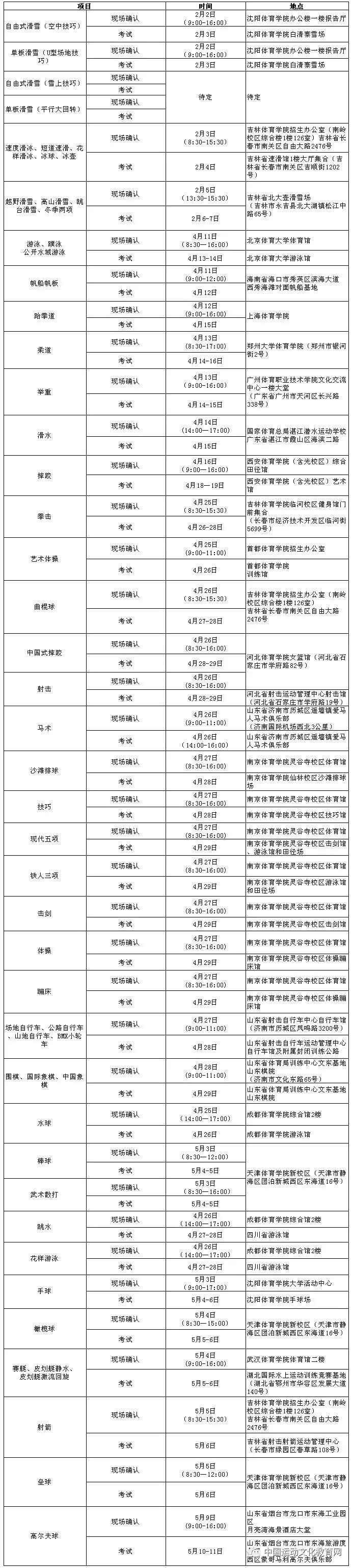 2018年体育单招(高校高水平运动队)全国统考安排表
