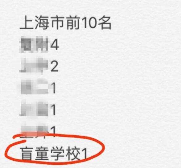 上海盲童高考623分,距第一名仅差3分,他妈妈分享4条教育经