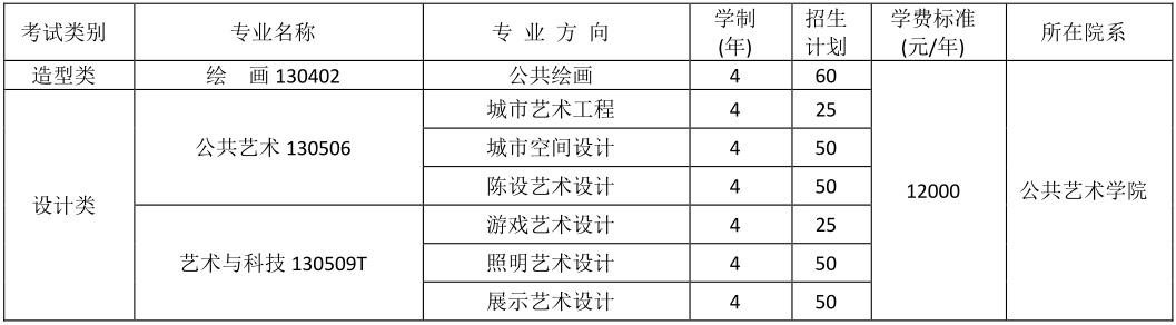 四川美术学院2019年本科招生考试公告(一)