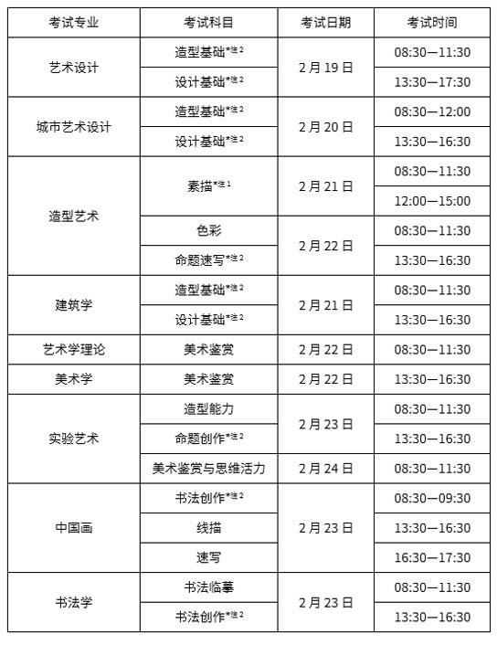 中央美术学院2019年本科考试科目和时间