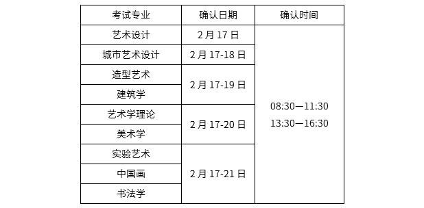 中央美术学院2019年本科招生现场确认时间