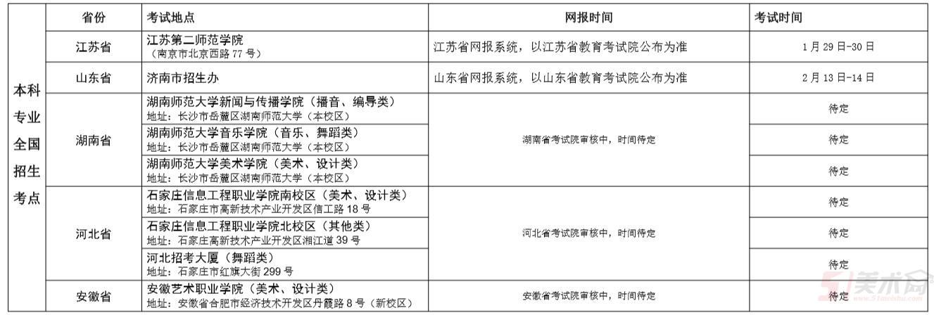 新疆艺术学院2019年普通本科、专科(高职)招生简章