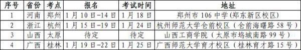 苏州科技大学2019年美术类专业校考时间地点