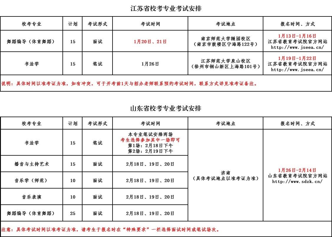 南京师范大学泰州学院2019年艺术类专业校考指南