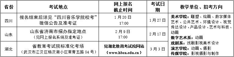 四川音乐学院2019年省外本科招生简章
