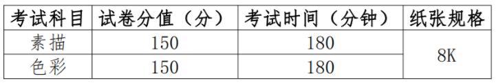 南京工业大学2019年艺术类专业招生简章