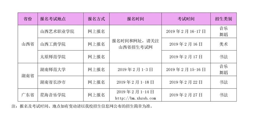 岭南师范学院2019年艺术类专业招生简章