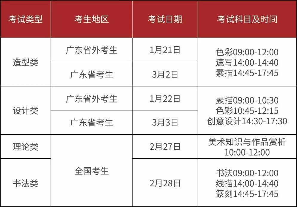 广州美术学院2019年本科招生简章